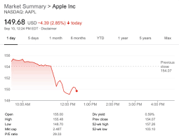 Apple stock drops as judge rules ...