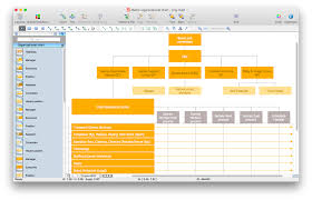 How Do You Draw An Organizational Chart How To Draw A Matrix Organizational Chart With Conceptdraw