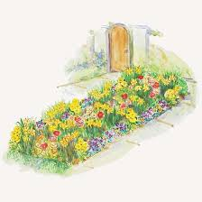 Small Picture 79 best Garden Plans images on Pinterest Landscaping ideas