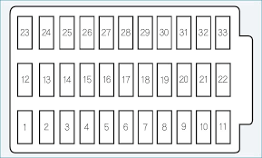 1999 honda accord lx fuse box diagram 1 3 endowed visualize 99 2005 honda accord lx fuse box diagram 99 honda accord radio wiring diagram fuse and box engine fuel lines besides