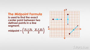 Endpoint Formula Midpoint Formula