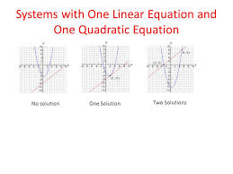systems with one linear equation and one quadratic equation