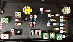 fuse and relay box diagram chrysler pt cruiser chrysler pt blok kapot 3