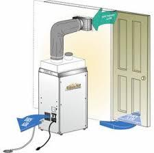 sante fe dehumidifier. Santa Fe Whole House De-Humidifiers Sante Dehumidifier F