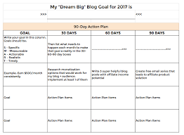 30 60 90 Day Action Plan Template Magnificent Blog Profit Plan Worksheet Smart Mom Blogger