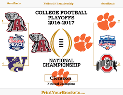 2016 2017 College Football Playoff Bracket Results