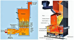 Incineration Large Scale Sswm Find Tools For