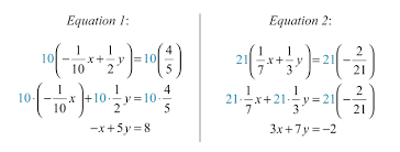 solving systems of linear equations worksheets math available photo size mathematics definition