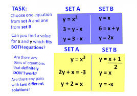 simultaneous equations and graphs lesson for ks3 and ks4 maths