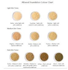 Makeup Foundation Color Chart Mineral Foundation Colour Chart Color Chart Mineral Makeup