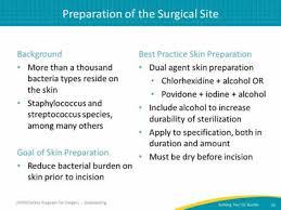 Building Your Ssi Prevention Bundle Slide Presentation