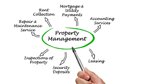 Apartment Manager Duties What Are The Duties Of A Property Management Company Digipub Cloud