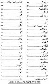 Calories Chart In Urdu Pdf 47 Exact Vegetable Calories Chart In Urdu