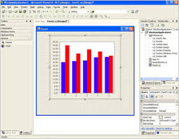 Software Fx Chart Fx And Grid Fx For Enterprise Data