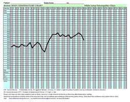 Basal Ovulation Chart Sample How To Detect Pregnancy In Basal Body Temperature Chart