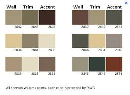 what color to paint kitchenColor to paint kitchen in craftsman era home Also counter top