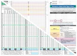 Vital Monitoring Chart Wellington Early Warning Score Vital Sign Charts Library