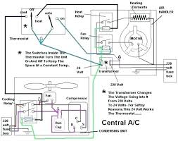 typical hvac wiring diagram wiring diagram inside typical ac wiring diagram wiring diagram typical air conditioner wiring diagram data diagram schematic