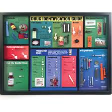 Drug Identification Chart Drug Identification Guide For Health Education Health Edco