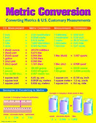 Conversion Chart For Weight Metric System The Metric System And Conversion Chart Ready Reference