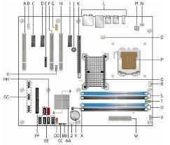 gigabyte motherboard block diagram images block diagram pci express port diagram wiring diagram schematic