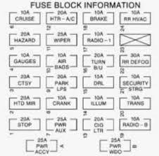 chevrolet express (1998) fuse box diagram auto genius Fuse Box Diagram chevrolet express (1998) fuse box diagram