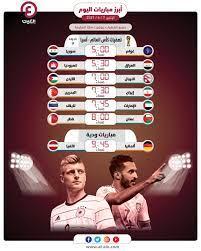 مواعيد مباريات اليوم الإثنين 7 يونيو 2021 والقنوات الناقلة