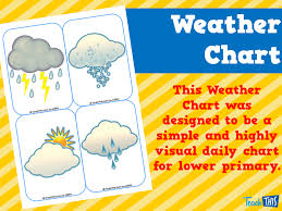 Weather Chart Teacher Resources And Classroom Games