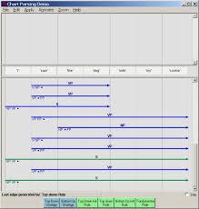 Chart Parsing 6 863j 9 611j Laboratory 3 Components I And Ii