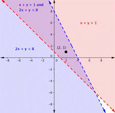 I am using office for mac 2008. Graphing Systems Of Inequalities