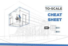 chandelier ceiling height guide to scale cheat sheet