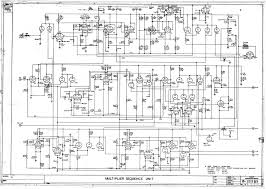 block diagram for computer the wiring diagram multiplier block diagram vidim wiring diagram block diagram