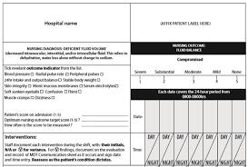24 Hour Fluid Balance Chart Example Nursing Diagnosis Outcomes Interventions Careful Nursing