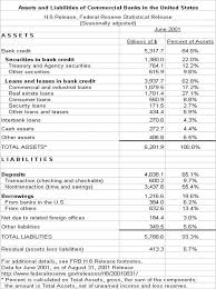Gcb Personal Loan Chart Commercial Bank And Finance Atlantic International