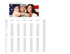 Marine Corps Base Pay Chart 2014 7 Best 2014 Military Pay Chart Images Military Pay Chart