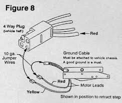 kwikee electric step wiring diagram images wiring diagram general wiring diagram as well kwikee electric rv step motor on kwikee step