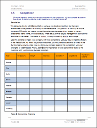 Microsoft Business Plans Templates Business Plan Templates 40 Page Ms Word 10 Free Excel