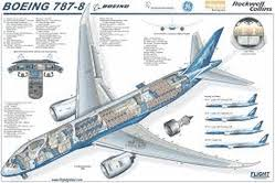 boeing 737 wiring diagram manual wiring diagrams aircraft wiring diagram manual electrical