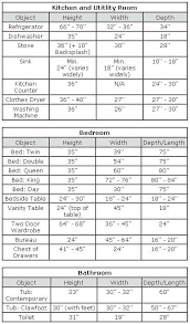 Washing Machine Sizes Chart Ganaconganas