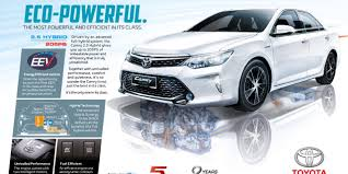 Hybrid Rebates Toyota Camry Hybrid