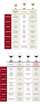 137 Best Wine And Food Pairing Images Food Wine Recipes