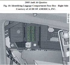 audi a fuse diagram hello i like to get a list or diagram attached images