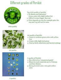 Grades In Peridot Chart Navneet Gems Wholesale Gemstones