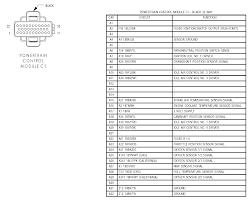 dodge ram 1500 wiring diagram image details Dodge Ram Ecm Wiring Diagram 2004 dodge ram 1500 pcm wiring 2005 dodge ram 2500 ecm wiring diagram