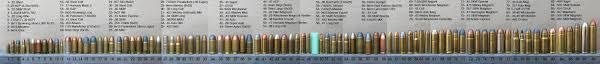 Pistol Bullet Size Chart 51 Unexpected Firing Line Forums