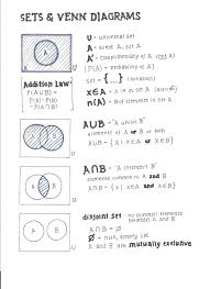 Venn Diagram Set Notation Worksheet 017 Worksheet Part Venn Diagram Math Awesome Worksheets
