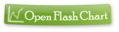 Open Flash Charts 2 Individual Clickable Bars How To Add