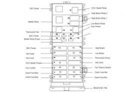 2006 taurus fuse box diagram wedocable 2006 ford taurus fuse box diagram