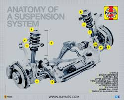 How Does A Cars Suspension Work Haynes Publishing