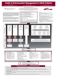Extravasation Treatment Chart Wall Chart Guide To Extravasation Management Institute